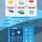 Weather Conditions (Poster)