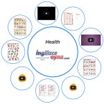 Health Akıllı Tahta Sunusu