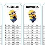 Numbers Kitap Ayracı